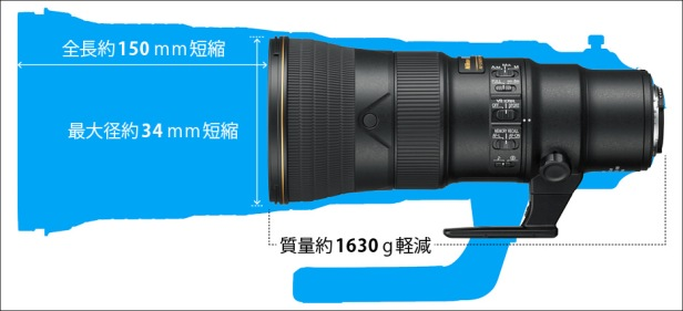 Nikon-500mm-f5.6-vs-500mm-f4-size