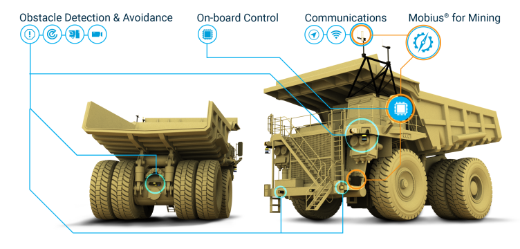 Dual_HaulTrucks_With_Components1