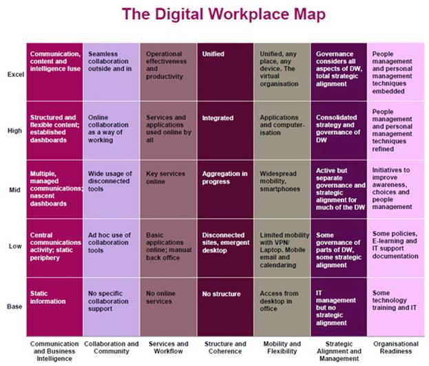 Organizational design 2