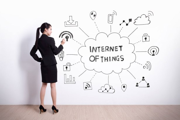 about-the-internet-of-things-iot