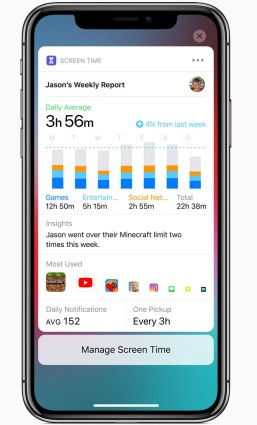 ios-12-screen-time-activity-report-wwdc-2018